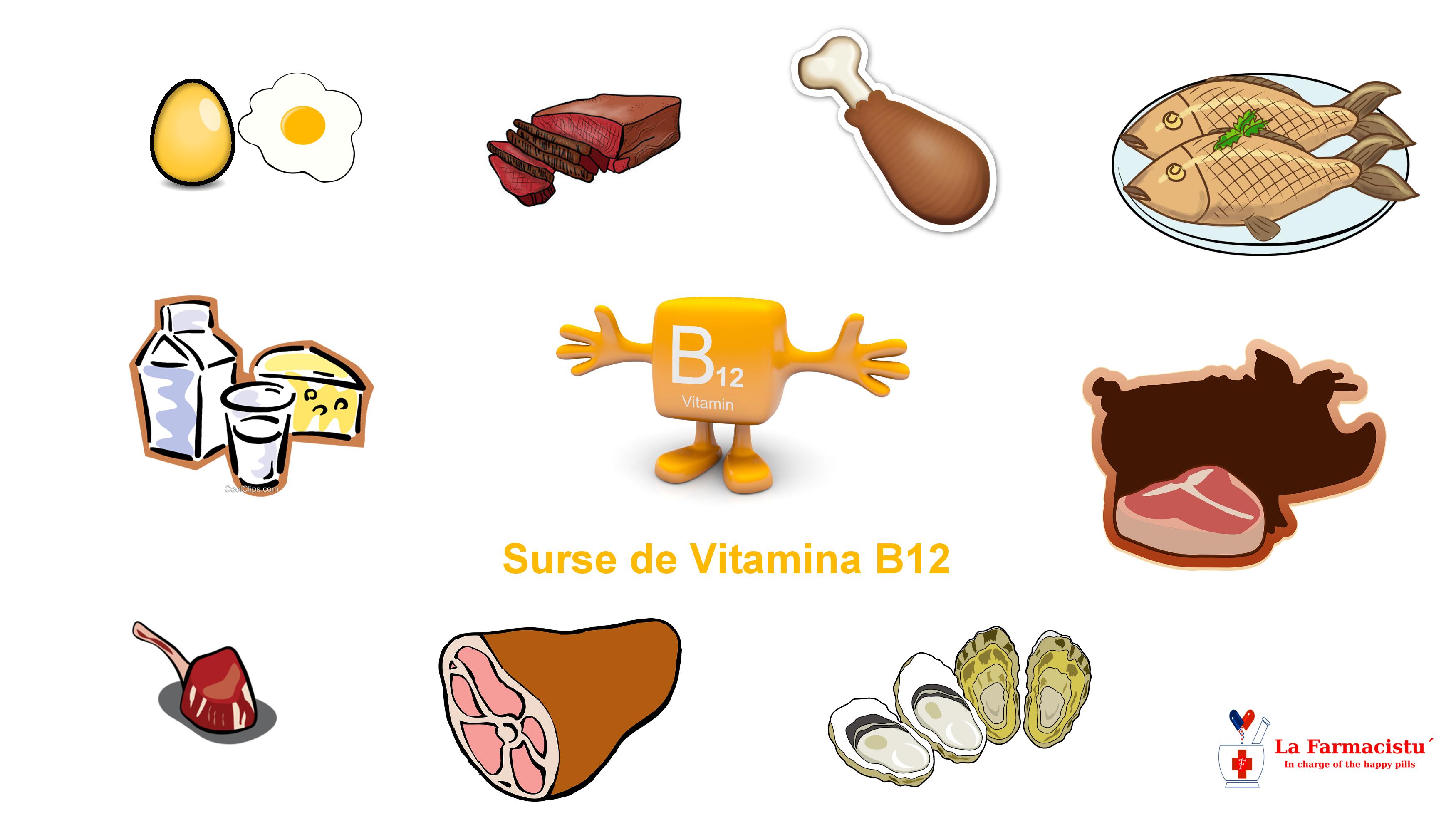 Vitamina B Cauze, deficit, simptome, contraindicatii, preventie | marzipan.ro | marzipan.ro