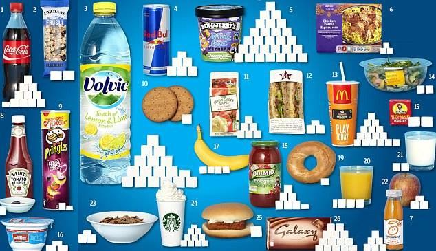 Viața este mai dulce fără zahăr